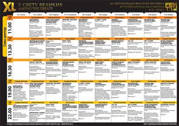 kompletan izmenjeni program FEST 2012